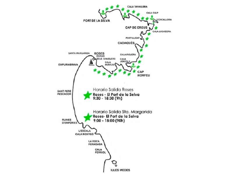 Fodo de Roses - Port de la Selva amb catamarà